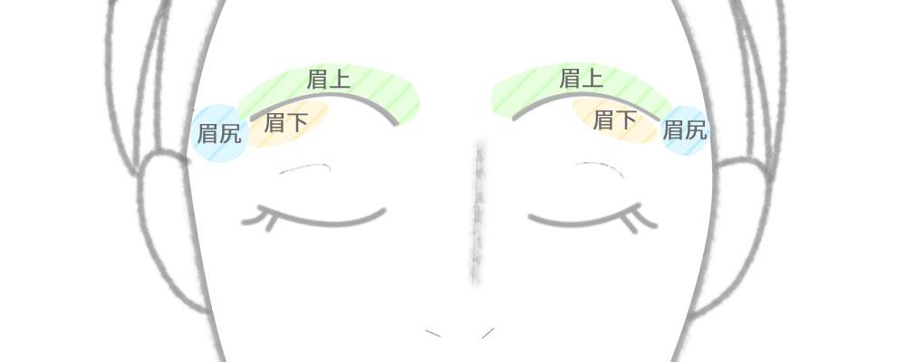 眉脱毛の施術可能範囲